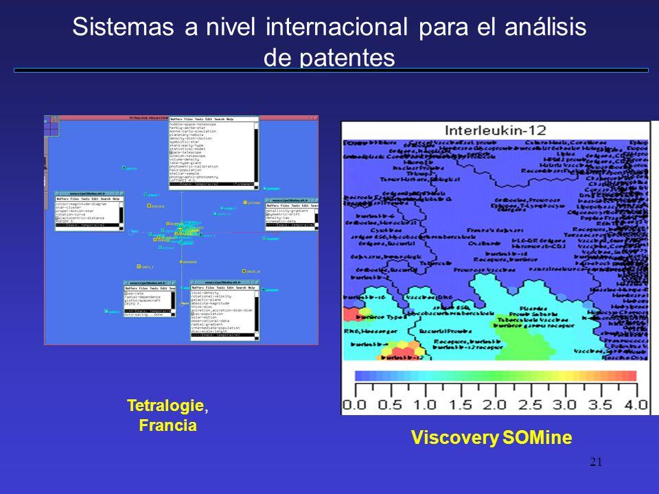 21 Sistemas a nivel internacional para el análisis de patentes Tetralogie, Francia Viscovery SOMine