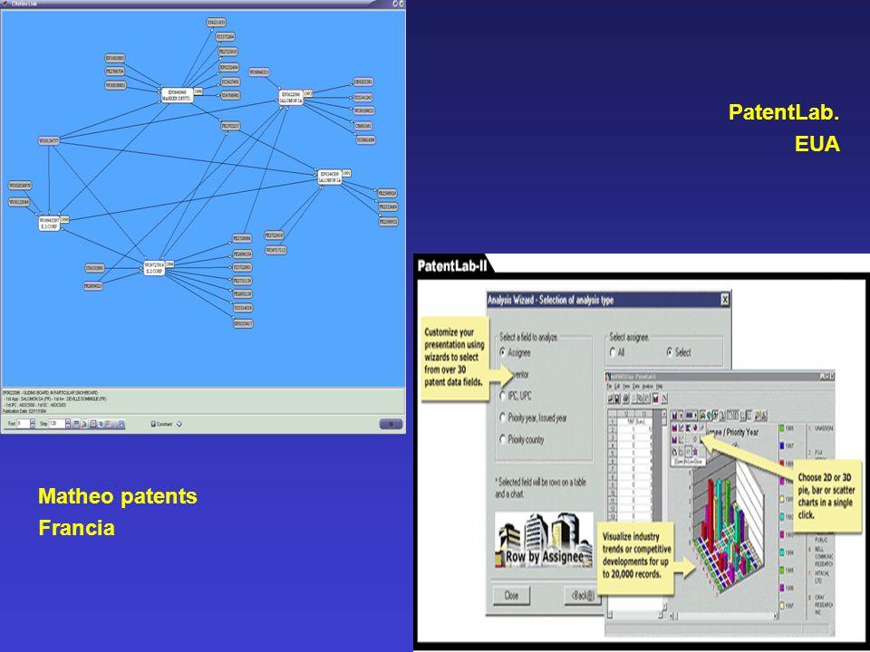 Matheo patents Francia PatentLab. EUA