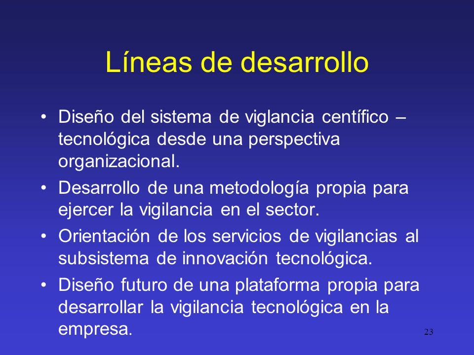 Líneas de desarrollo Diseño del sistema de viglancia centífico – tecnológica desde una perspectiva organizacional. Desarrollo de una metodología propi