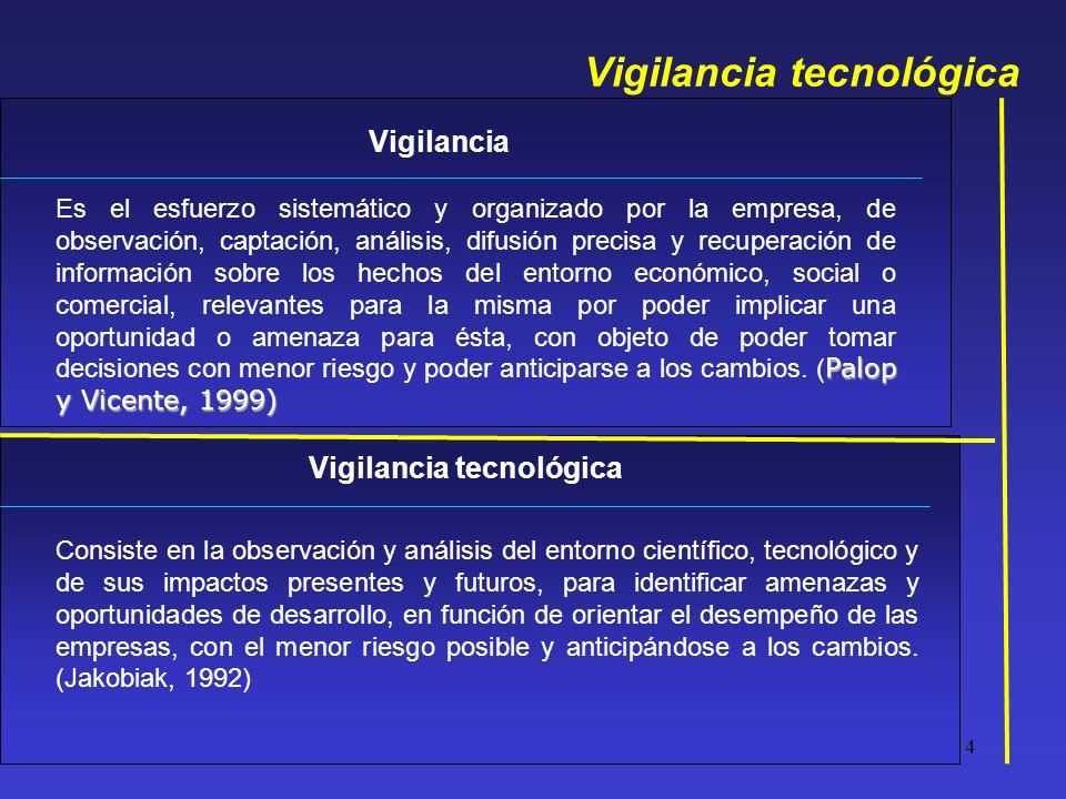 4 Vigilancia tecnológica Vigilancia Palop y Vicente, 1999) Es el esfuerzo sistemático y organizado por la empresa, de observación, captación, análisis
