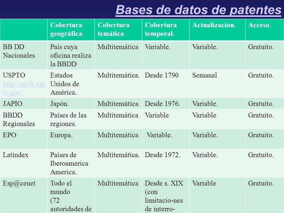 7 Bases de datos de patentes Cobertura geográfica Cobertura temática Cobertura temporal. Actualización.Acceso. BB DD Nacionales País cuya oficina real