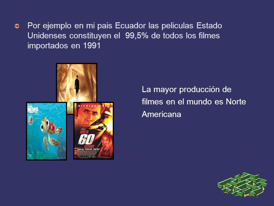Por ejemplo en mi pais Ecuador las peliculas Estado Unidenses constituyen el 99,5% de todos los filmes importados en 1991 La mayor producción de filme
