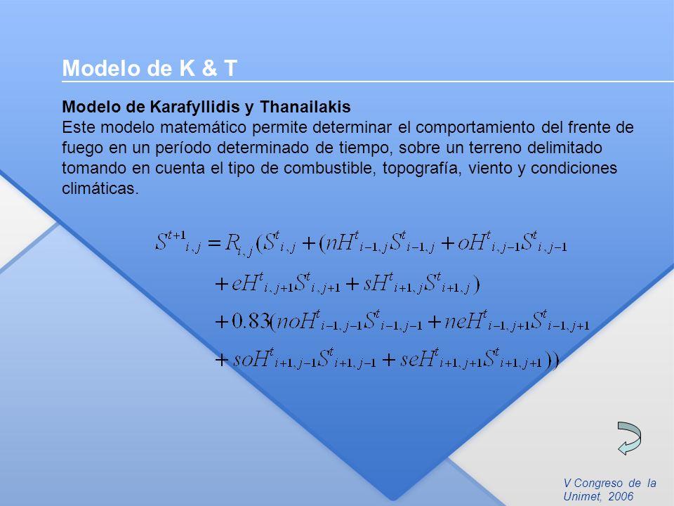V Congreso de la Unimet, 2006 Modelo de K & T Modelo de Karafyllidis y Thanailakis Este modelo matemático permite determinar el comportamiento del fre