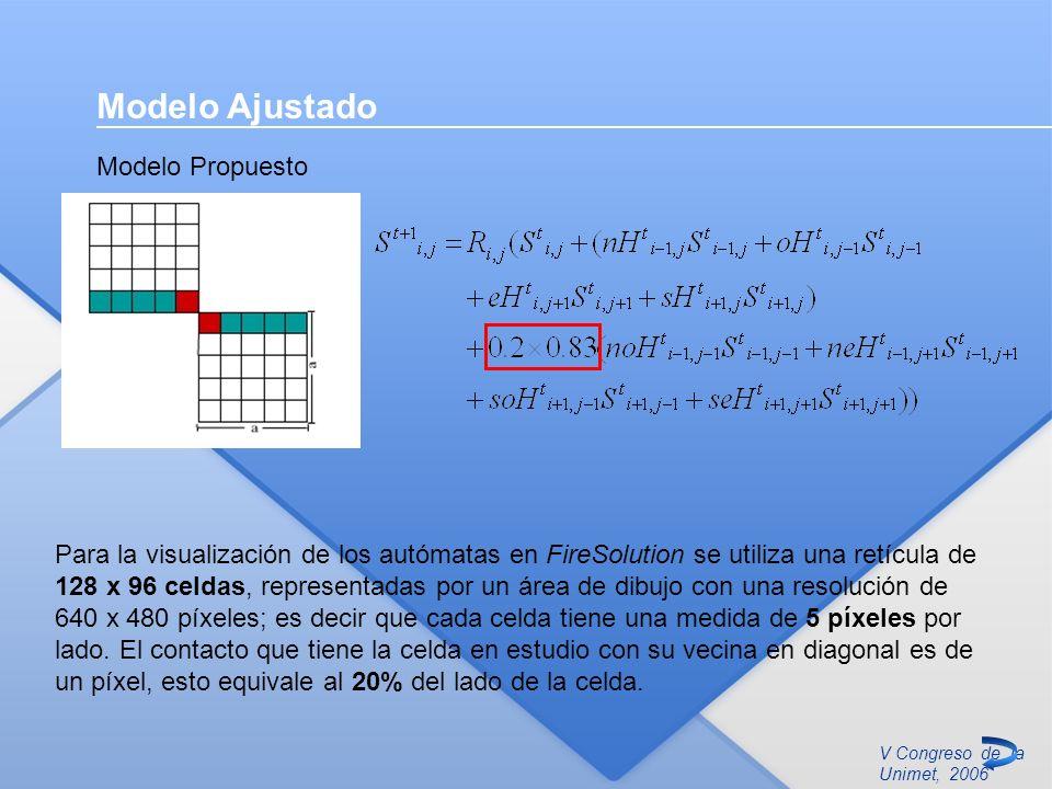 V Congreso de la Unimet, 2006 Modelo Ajustado Modelo Propuesto Para la visualización de los autómatas en FireSolution se utiliza una retícula de 128 x