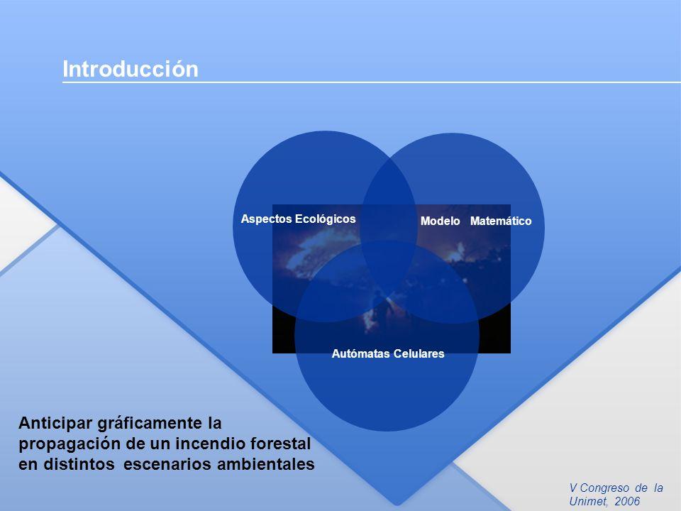 V Congreso de la Unimet, 2006 Introducción Anticipar gráficamente la propagación de un incendio forestal en distintos escenarios ambientales Modelo Ma