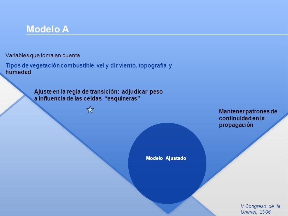V Congreso de la Unimet, 2006 Modelo A Modelo Ajustado Ajuste en la regla de transición: adjudicar peso a influencia de las celdas esquineras Variable
