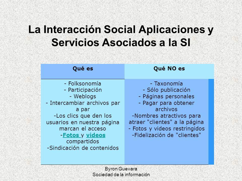 Byron Guevara Sociedad de la información La Interacción Social Aplicaciones y Servicios Asociados a la SI Qué esQué NO es - Folksonomía - Participació