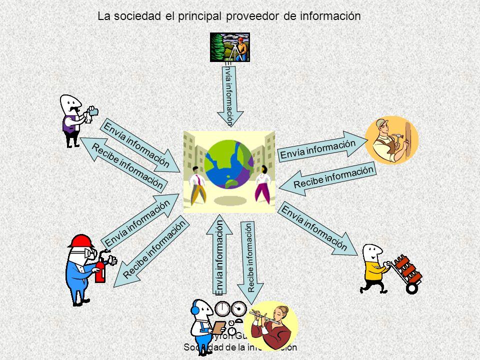 Byron Guevara Sociedad de la información Sociedad de la información Trilogía de comunicación simétrica SOCIEDAD MEDIOS DE COMUNICACIÓN TEMAS DE INFORMACIÓN
