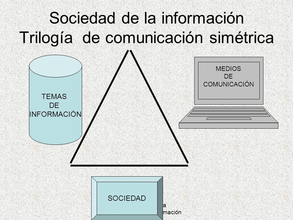 Byron Guevara Sociedad de la información Sociedad de la información Trilogía de comunicación simétrica SOCIEDAD MEDIOS DE COMUNICACIÓN TEMAS DE INFORM