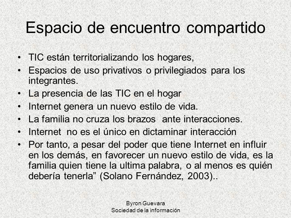 Byron Guevara Sociedad de la información Espacio de encuentro compartido TIC están territorializando los hogares, Espacios de uso privativos o privile