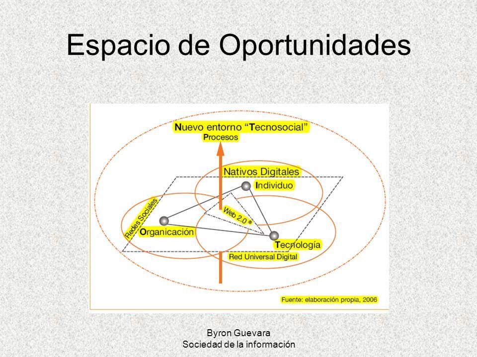Byron Guevara Sociedad de la información Las cuatro líneas básicas de la Interactividad (SI) Redes sociales: Se priorizan los procesos y herramientas que emprendan o favorezcan la formación de comunidades de intercambio entre personas.