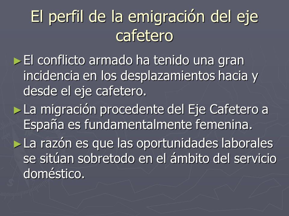 El perfil de la emigración del eje cafetero El conflicto armado ha tenido una gran incidencia en los desplazamientos hacia y desde el eje cafetero.