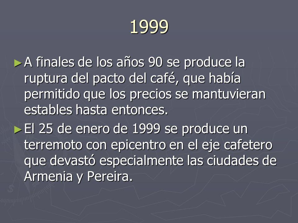 1999 A finales de los años 90 se produce la ruptura del pacto del café, que había permitido que los precios se mantuvieran estables hasta entonces.