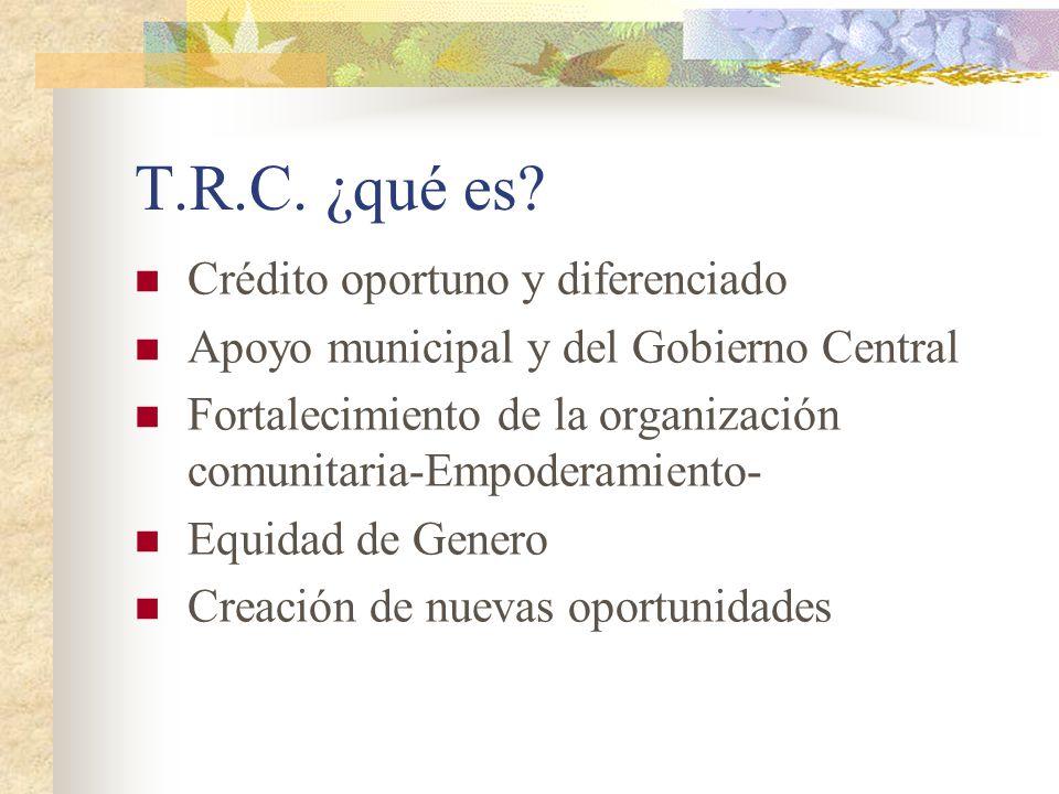 T.R.C. ¿qué es? Crédito oportuno y diferenciado Apoyo municipal y del Gobierno Central Fortalecimiento de la organización comunitaria-Empoderamiento-