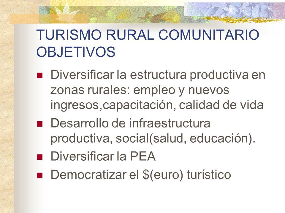 TURISMO RURAL COMUNITARIO OBJETIVOS Diversificar la estructura productiva en zonas rurales: empleo y nuevos ingresos,capacitación, calidad de vida Des