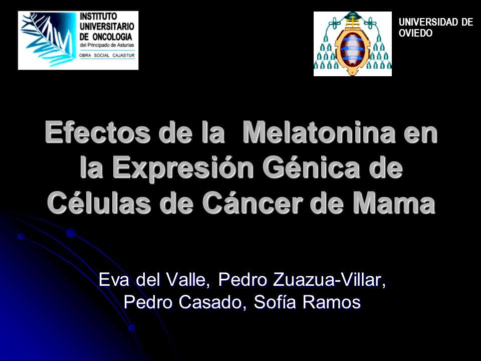 Estos resultados parecen indicar que el tratamiento con melatonina en concentración 10 -9 M durante 1 hora disminuye la expresión de algunos genes relacionados con invasividad y aumenta la expresión de otros genes asociados con buen pronóstico en cáncer de mama