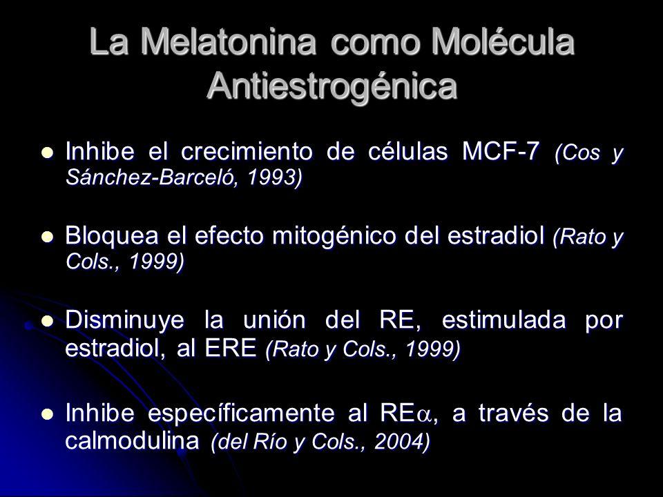 La Melatonina como Molécula Antiestrogénica Inhibe el crecimiento de células MCF-7 (Cos y Sánchez-Barceló, 1993) Inhibe el crecimiento de células MCF-
