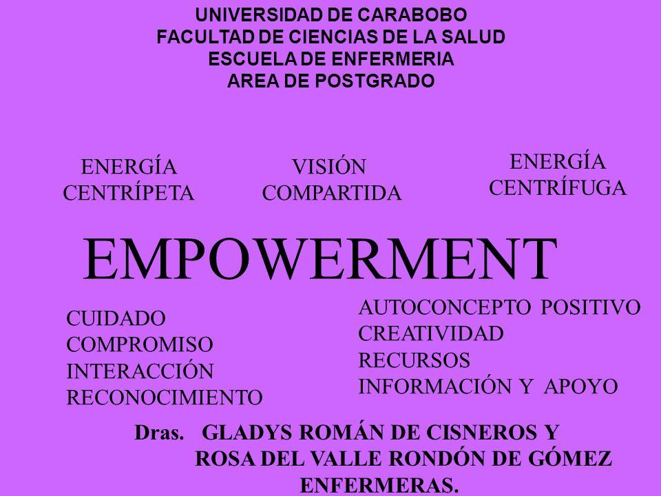 EMPOWERMENT VISIÓN COMPARTIDA ENERGÍA CENTRÍPETA ENERGÍA CENTRÍFUGA CUIDADO COMPROMISO INTERACCIÓN RECONOCIMIENTO AUTOCONCEPTO POSITIVO CREATIVIDAD RE