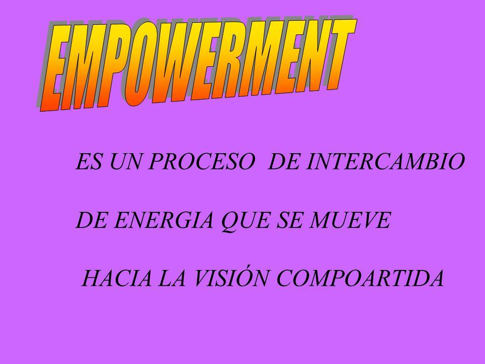 ES UN PROCESO DE INTERCAMBIO DE ENERGIA QUE SE MUEVE HACIA LA VISIÓN COMPOARTIDA