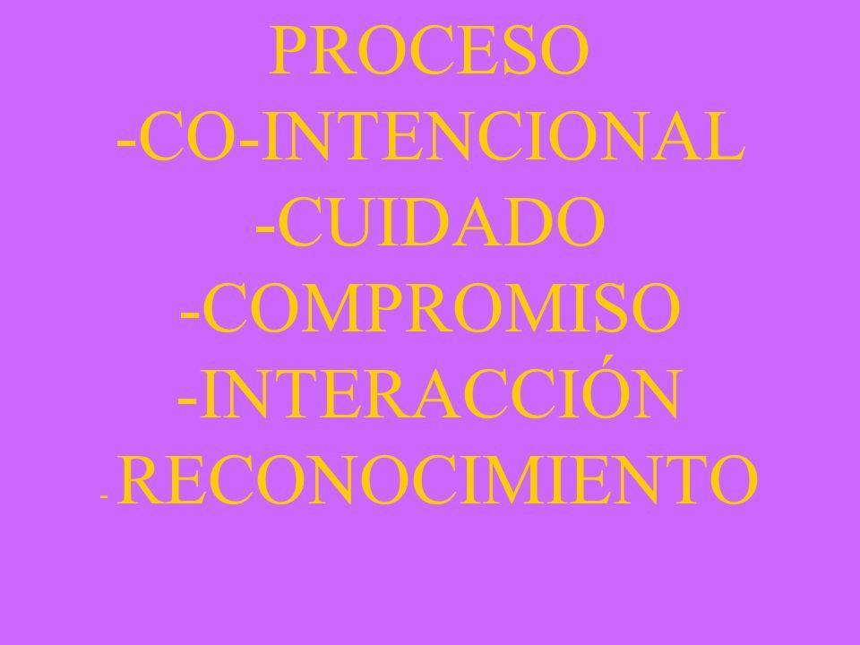 PROCESO -CO-INTENCIONAL -CUIDADO -COMPROMISO -INTERACCIÓN - RECONOCIMIENTO