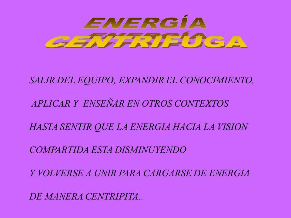 SALIR DEL EQUIPO, EXPANDIR EL CONOCIMIENTO, APLICAR Y ENSEÑAR EN OTROS CONTEXTOS HASTA SENTIR QUE LA ENERGIA HACIA LA VISION COMPARTIDA ESTA DISMINUYE