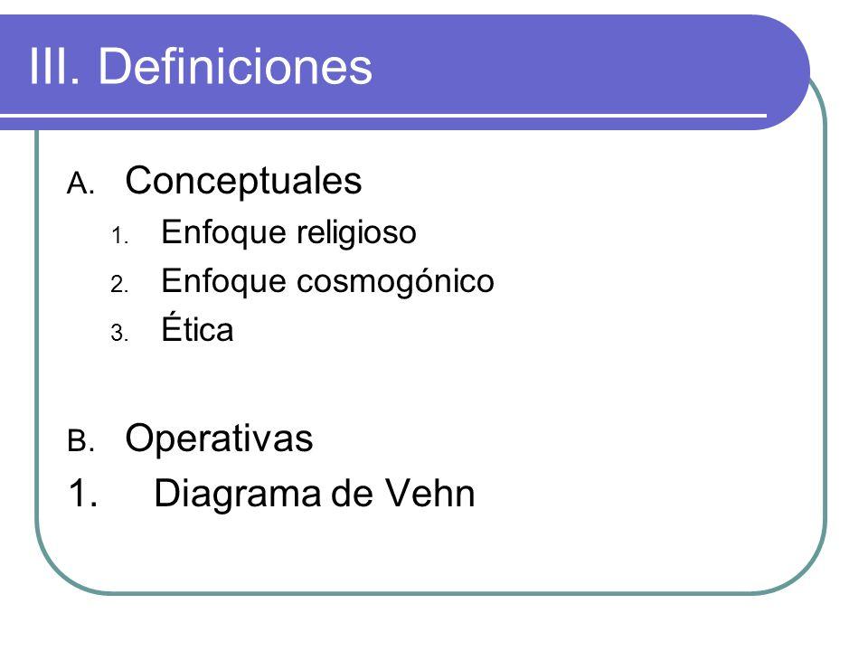 III.Definiciones A. Conceptuales 1. Enfoque religioso 2.