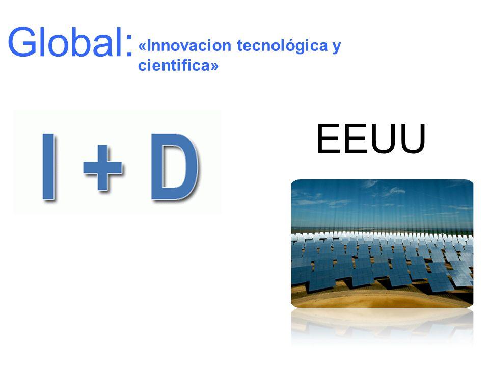 Global: EEUU «Innovacion tecnológica y cientifica»