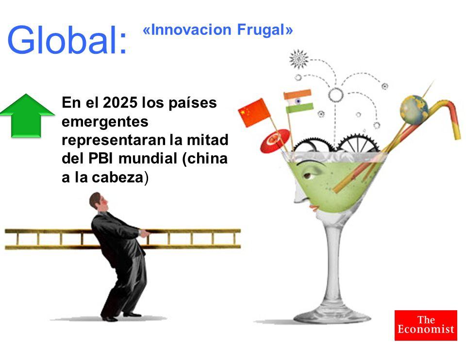 Global: En el 2025 los países emergentes representaran la mitad del PBI mundial (china a la cabeza) «Innovacion Frugal»