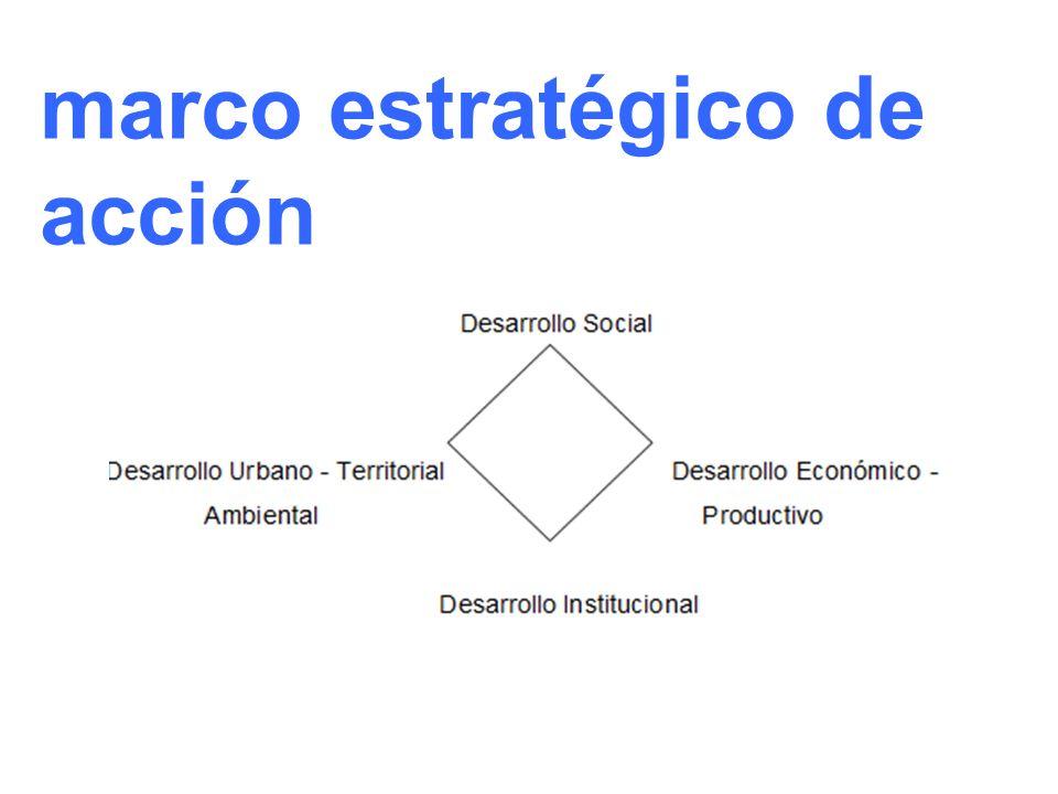 marco estratégico de acción