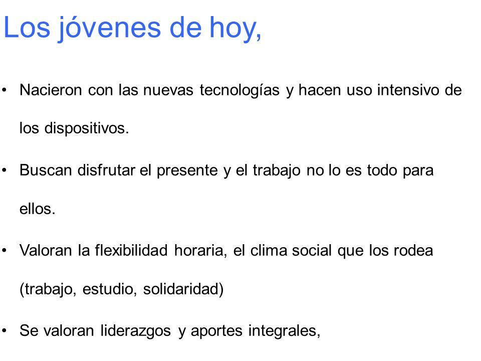 Oportunidade s Desarrollo Argentina: