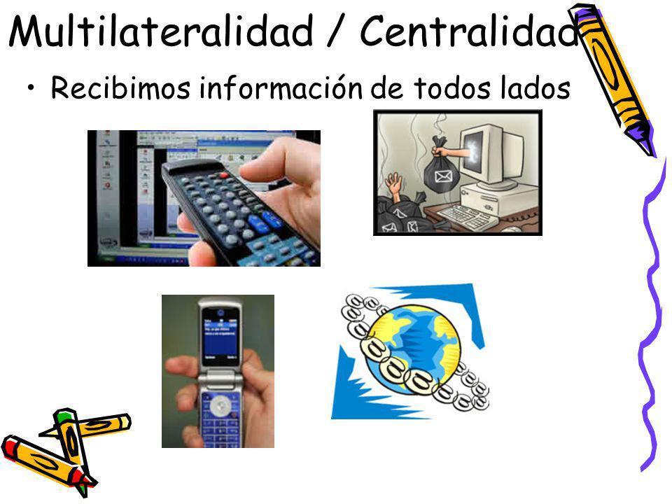 La mayor parte de la información surge de unos cuantos sitios Multilateralidad / Centralidad