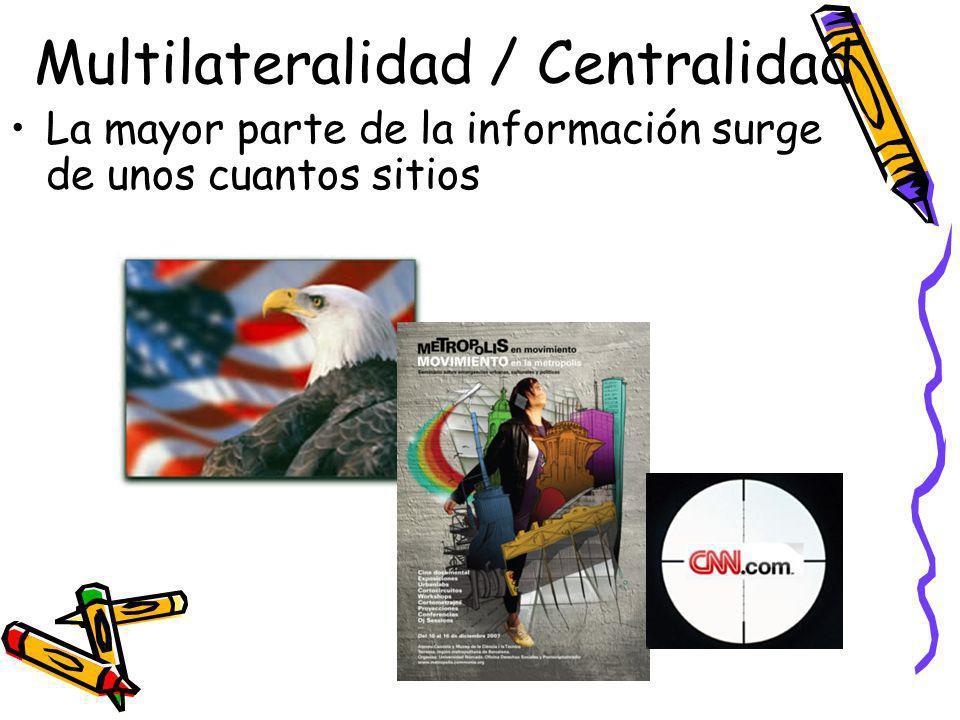 Interactividad / Unilateralidad Permite que los usuarios no sean solo consumidores sino productores de información