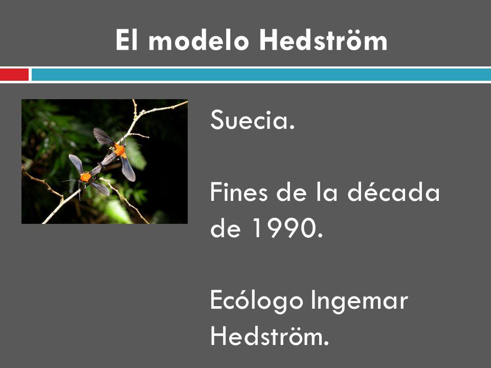 El modelo Hedström Suecia. Fines de la década de 1990. Ecólogo Ingemar Hedström.