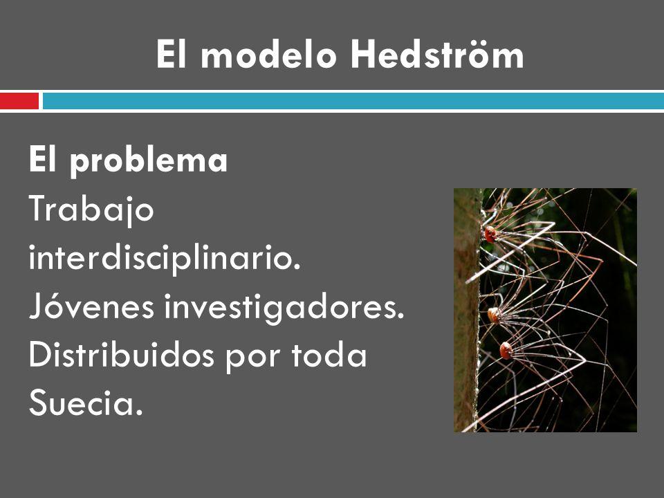 El modelo Hedström El problema Trabajo interdisciplinario.