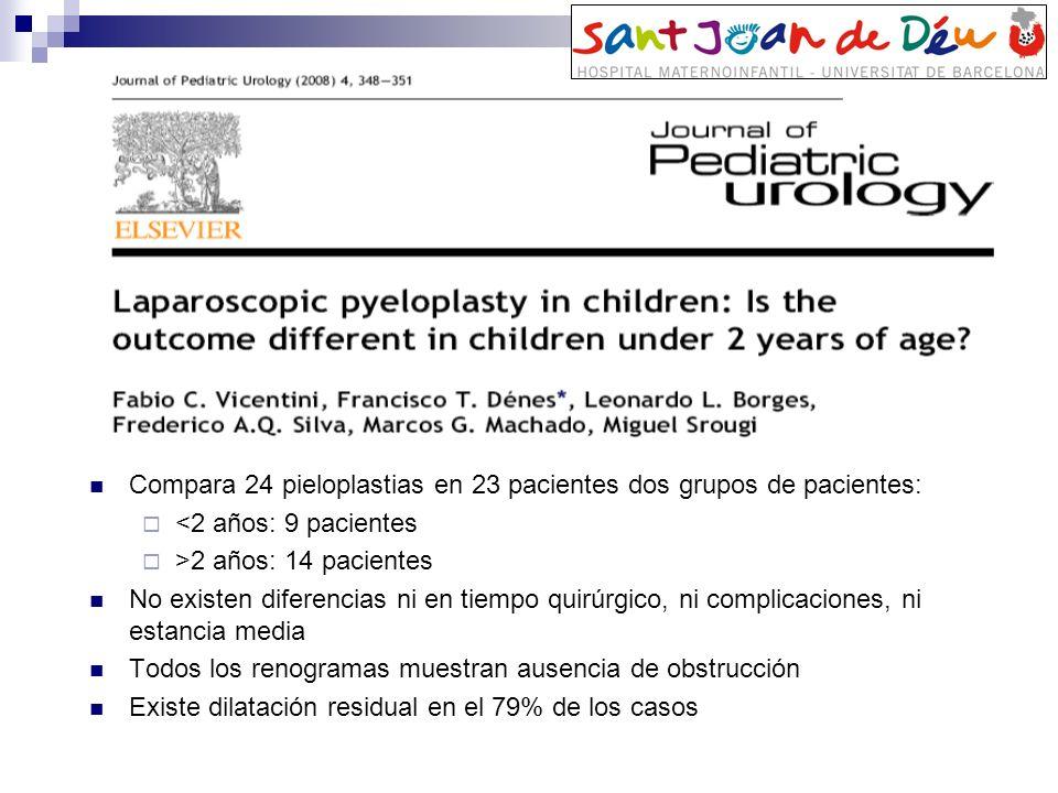 Compara 24 pieloplastias en 23 pacientes dos grupos de pacientes: <2 años: 9 pacientes >2 años: 14 pacientes No existen diferencias ni en tiempo quirú