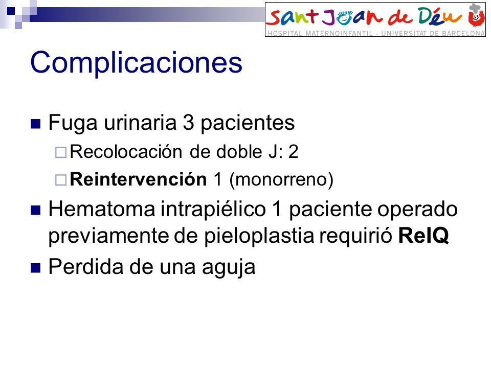 Complicaciones Fuga urinaria 3 pacientes Recolocación de doble J: 2 Reintervención 1 (monorreno) Hematoma intrapiélico 1 paciente operado previamente