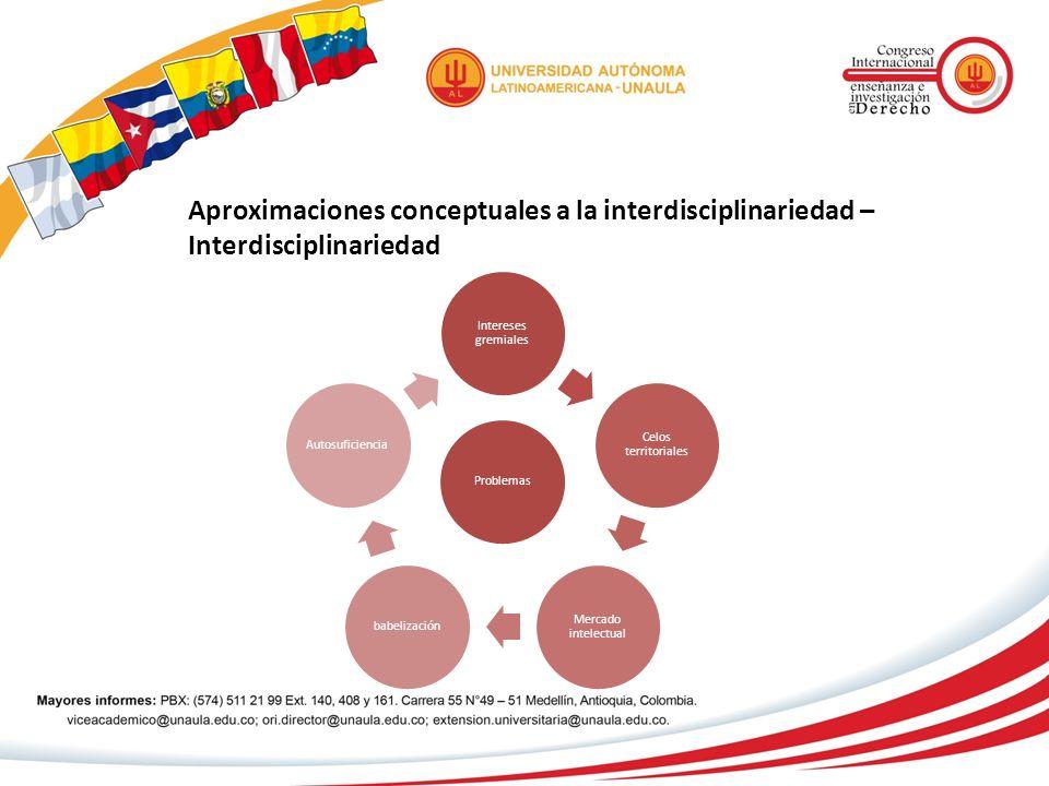 Aproximaciones conceptuales a la interdisciplinariedad – Interdisciplinariedad Intereses gremiales Celos territoriales Mercado intelectual babelizació
