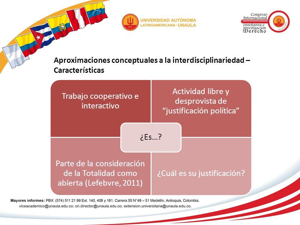 Aproximaciones conceptuales a la interdisciplinariedad – Características Trabajo cooperativo e interactivo Actividad libre y desprovista de justificac