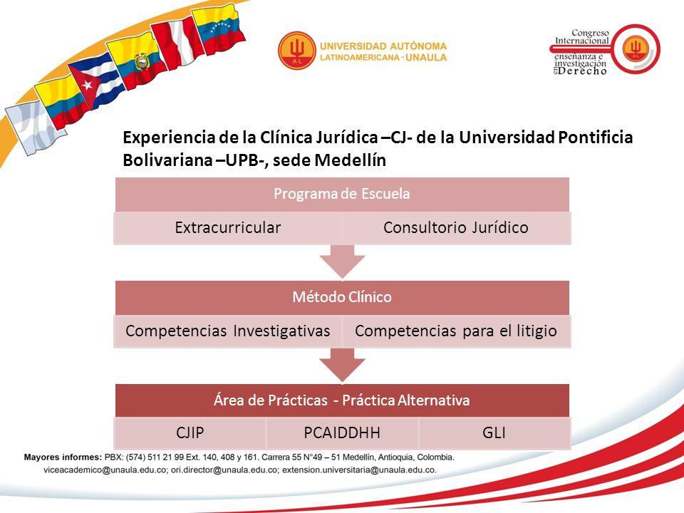 Experiencia de la Clínica Jurídica –CJ- de la Universidad Pontificia Bolivariana –UPB-, sede Medellín Área de Prácticas - Práctica Alternativa CJIPPCA