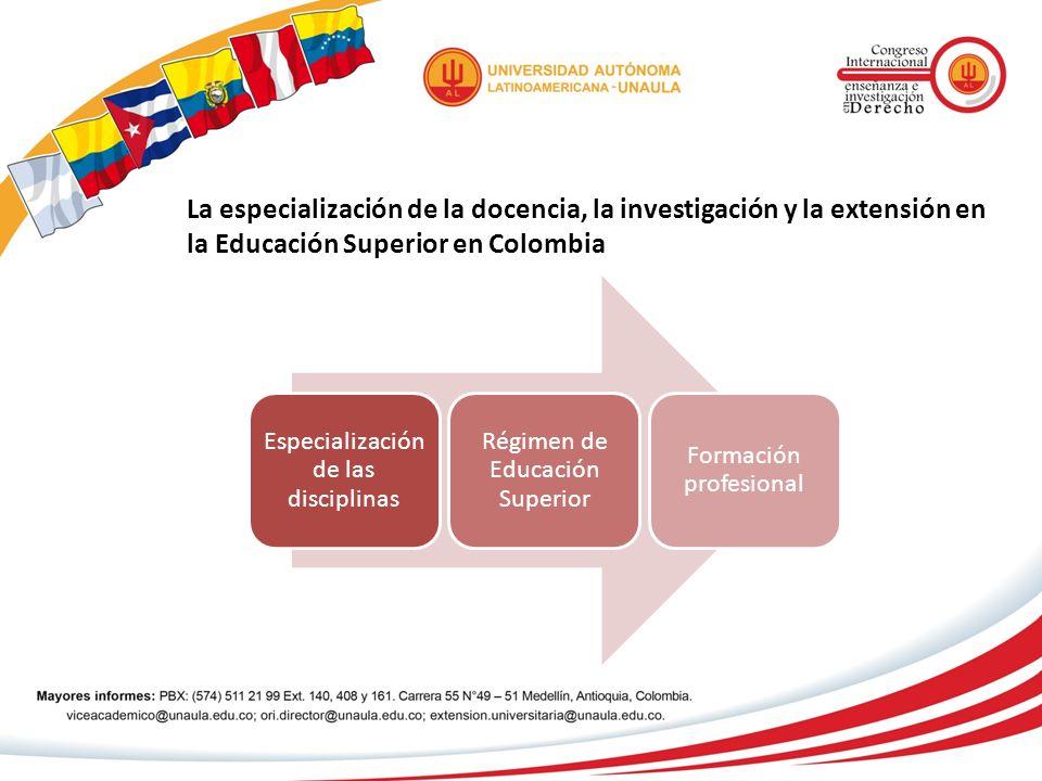 La especialización de la docencia, la investigación y la extensión en la Educación Superior en Colombia Especialización de las disciplinas Régimen de