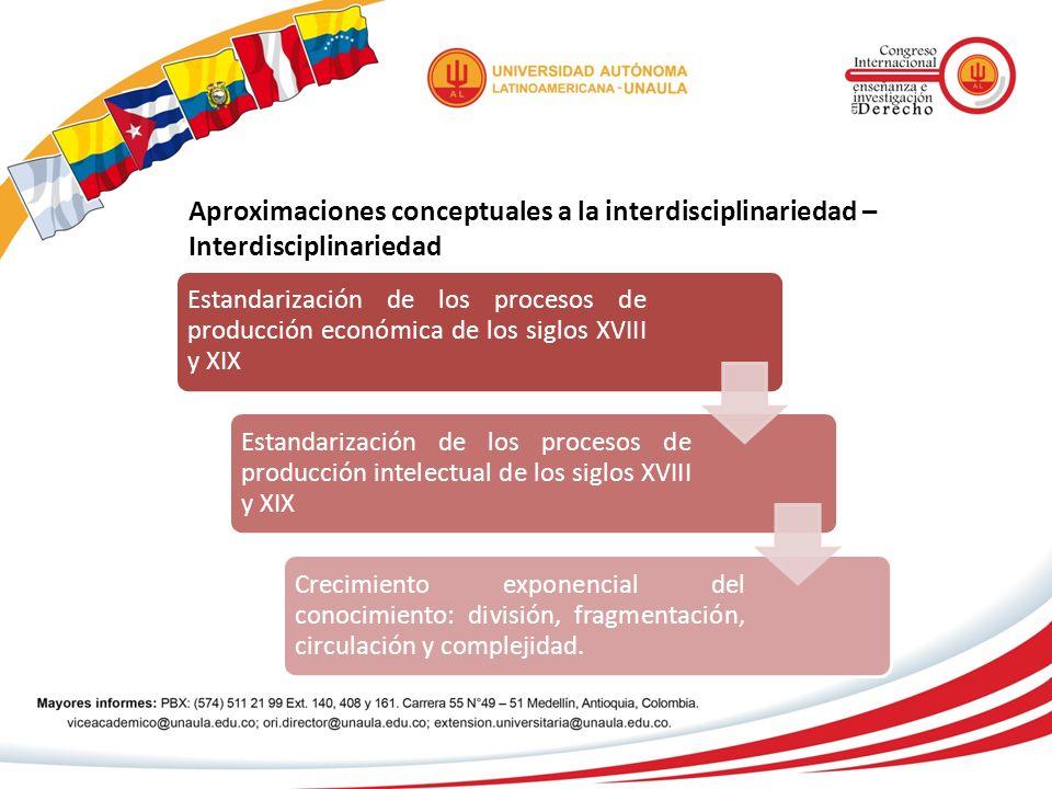 Aproximaciones conceptuales a la interdisciplinariedad – Interdisciplinariedad Estandarización de los procesos de producción económica de los siglos X