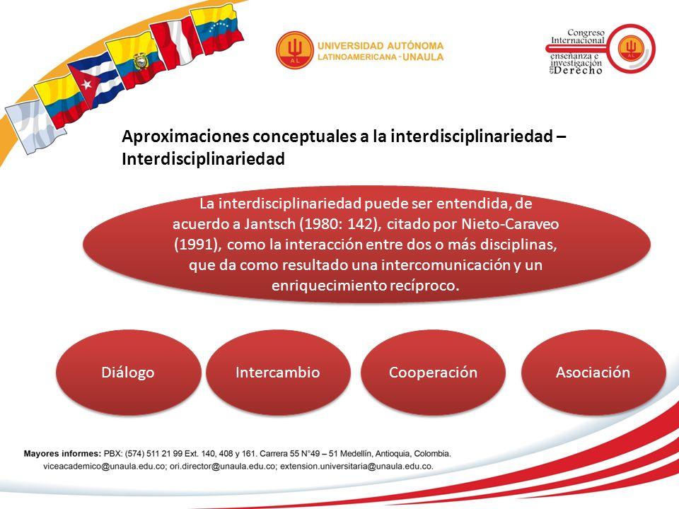 Aproximaciones conceptuales a la interdisciplinariedad – Interdisciplinariedad La interdisciplinariedad puede ser entendida, de acuerdo a Jantsch (198
