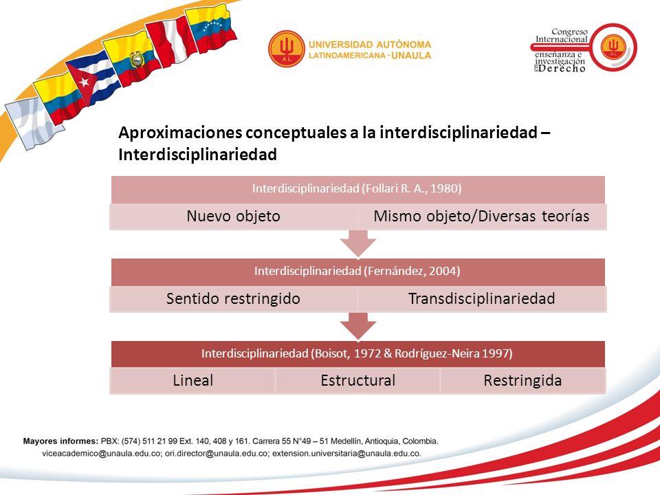 Aproximaciones conceptuales a la interdisciplinariedad – Interdisciplinariedad Interdisciplinariedad (Boisot, 1972 & Rodríguez-Neira 1997) LinealEstru