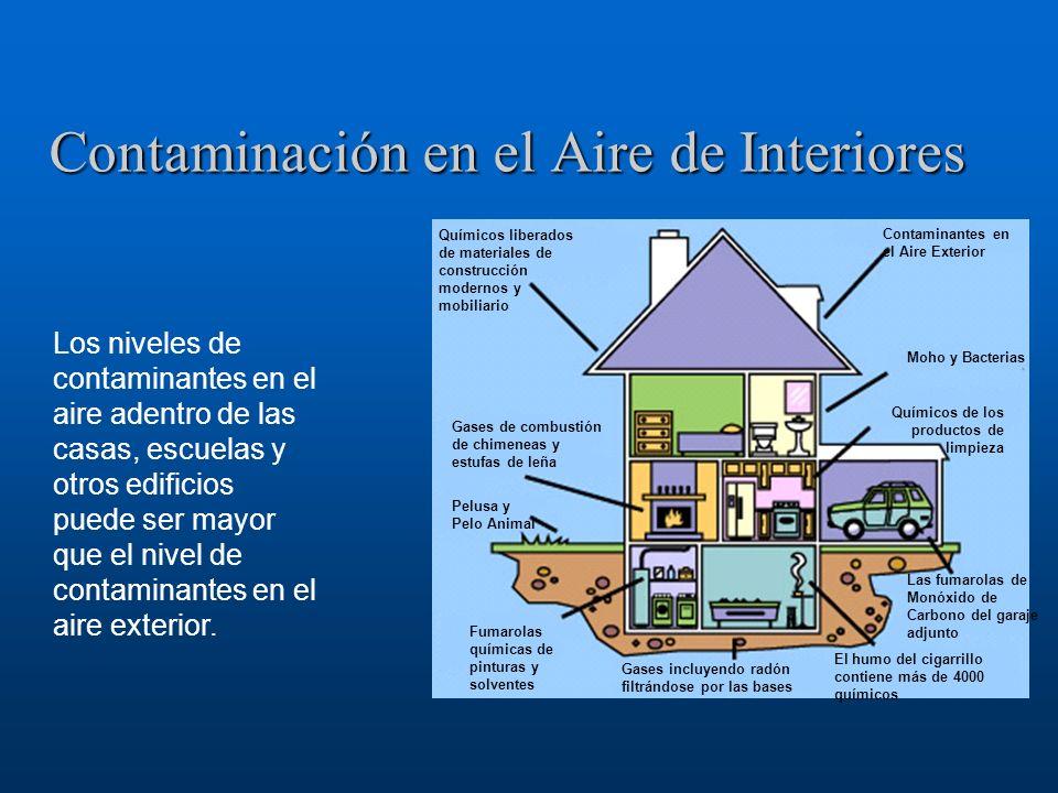 Contaminación en el Aire de Interiores Los niveles de contaminantes en el aire adentro de las casas, escuelas y otros edificios puede ser mayor que el