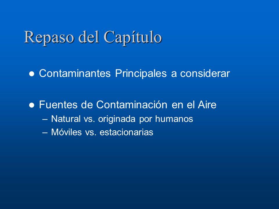 Repaso del Capítulo Contaminantes Principales a considerar Fuentes de Contaminación en el Aire –Natural vs. originada por humanos –Móviles vs. estacio