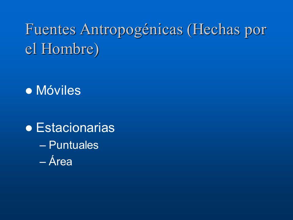Fuentes Antropogénicas (Hechas por el Hombre) Móviles Estacionarias –Puntuales –Área