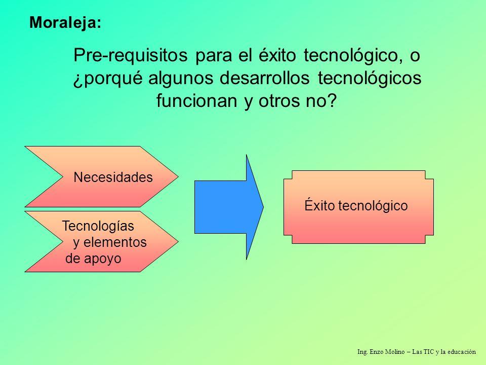 Ing. Enzo Molino – Las TIC y la educación Pre-requisitos para el éxito tecnológico, o ¿porqué algunos desarrollos tecnológicos funcionan y otros no? N