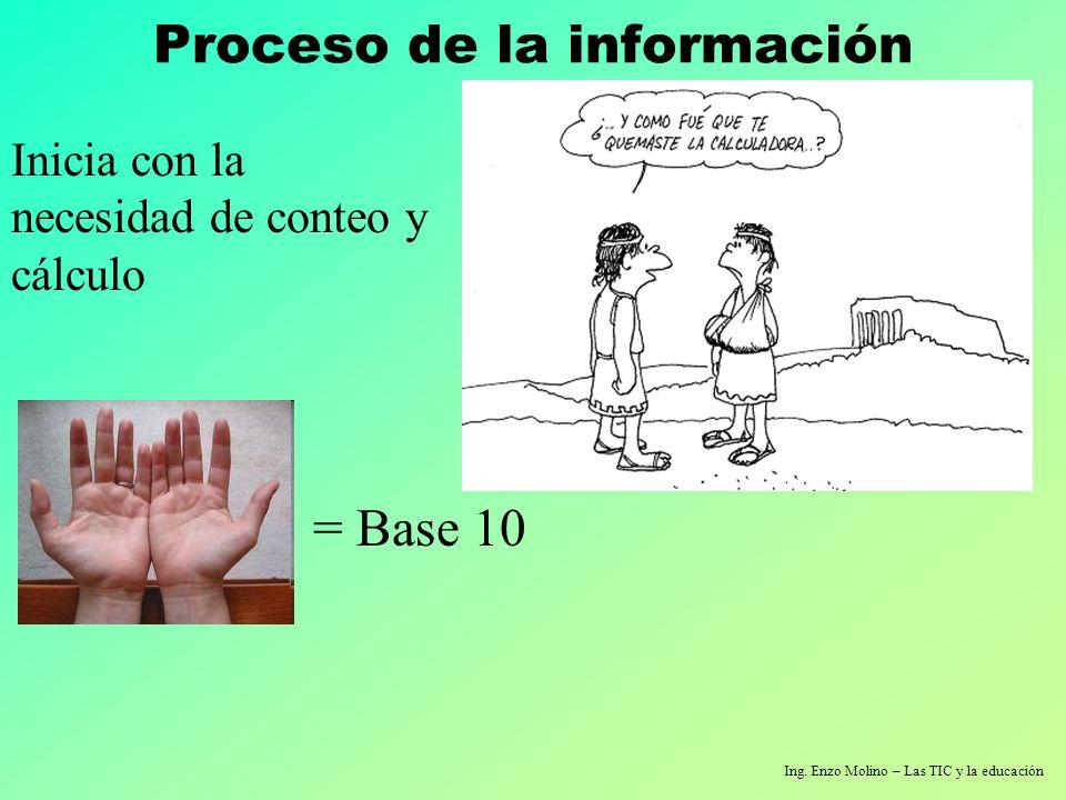 Ing. Enzo Molino – Las TIC y la educación Proceso de la información = Base 10 Inicia con la necesidad de conteo y cálculo