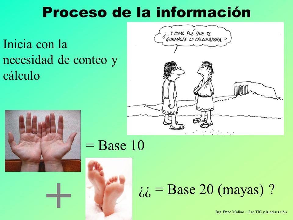 Ing. Enzo Molino – Las TIC y la educación Proceso de la información = Base 10 ¿¿ = Base 20 (mayas) ? Inicia con la necesidad de conteo y cálculo