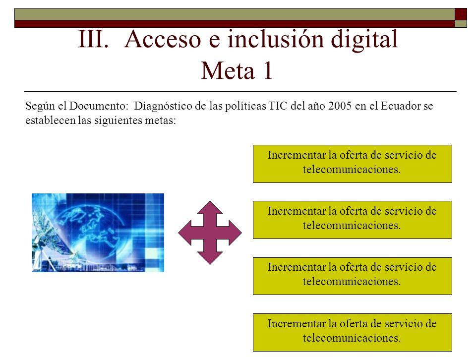 III. Acceso e inclusión digital Meta 1 Según el Documento: Diagnóstico de las políticas TIC del año 2005 en el Ecuador se establecen las siguientes me